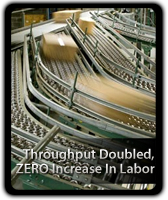 Throughput doubled, zero increase in labor with Hytrol Conveyors.