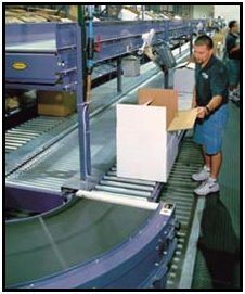 Horizontal Power Live Roller Conveyor